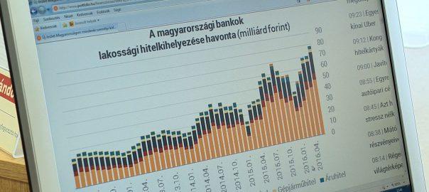 2016.08.04.ujra_eladosodunk-hitel