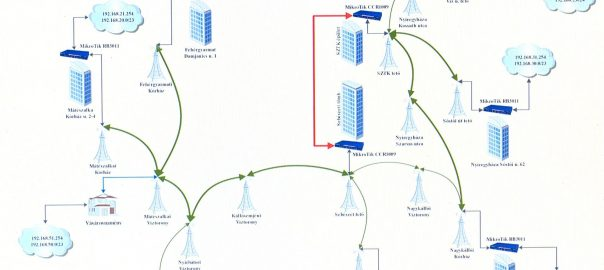 2017.06.13. informatikai rendszer